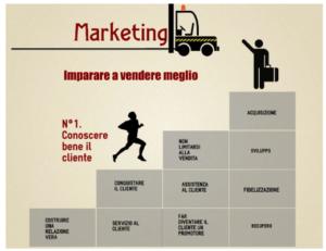 Come vendere meglio_infografica